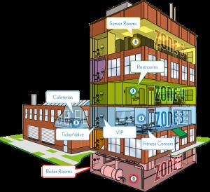 commercial-illustration